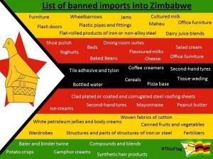 Zim Imports